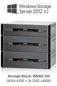 WCA Storage System Family