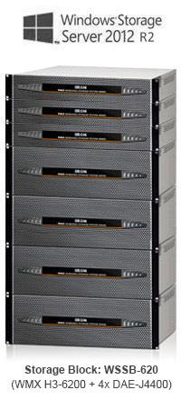 WMX-Series Storage System Family